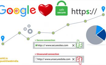 Google Loves HTTPS, HTTP Vs HTTPS