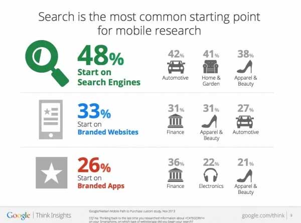 google-refers-mobile-friendly-sites