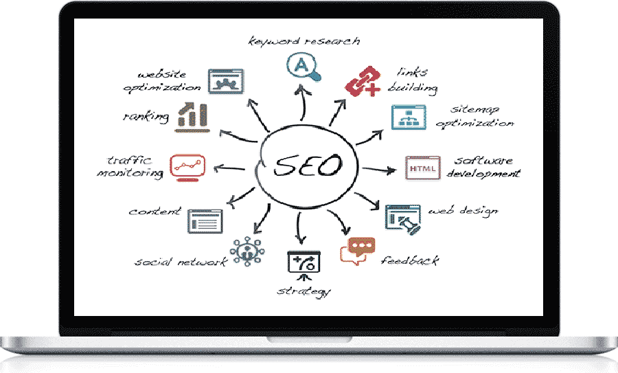 Since 1998 India's (vasai) prime Web Designing Company in vasai (vasai, Kandivali, mira road, vasai, vasai, Andheri, Virar, Vasai, vasai) offering seo, ppc, link building, web development services, website designing, best SEO Company in India from vasai, offering internet marketing services like SEO, SEM, PPC and SMO. SEO packages in vasai starts from Rs. 7200/month, affordable seo packages and save 50% on seo plans,